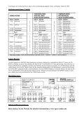 CONCEPT1(T) Verstärker Bedienungsanleitung - Medium - Page 5