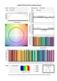 IES TM-30-18 Equal Energy (Full Report)