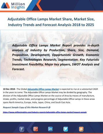 Adjustable Office Lamps Market Share, Market Size, Industry Trends and Forecast Analysis 2018 to 2025