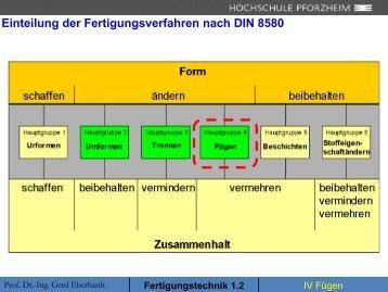 Fertigungstechnik 1.2