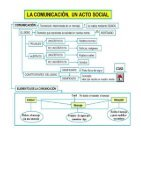 competencias comunicativas - Page 3