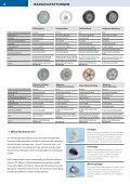 Transportsysteme - Deutschland - Seite 6