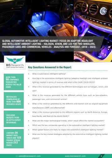 Automotive Intelligent Lighting Market Report