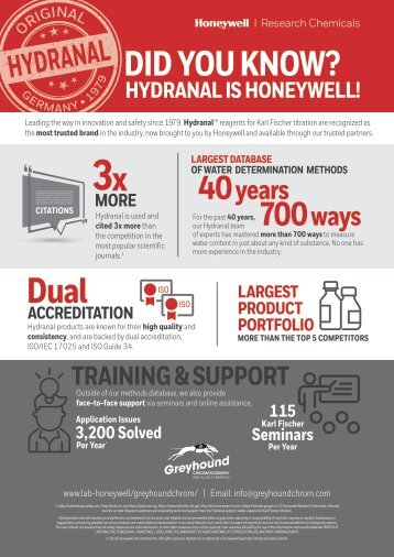 HONEYWELL Hydranal is Honeywell Research Chemicals