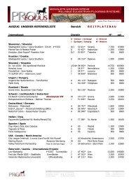 Referenzliste Reitplätze bis 03_10 - ProEquus