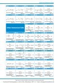Tokyo Chemical Industries (TCI) - Quaternary Ammonium Salts - Page 7