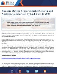 Zirconia Oxygen Sensors Market Growth and Analysis, Comparison by End-User To 2025