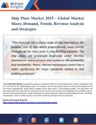 Ship Plate Market Analysis, Growth, Share, Industry Trends, Supply Demand, Forecast and Sales to 2025