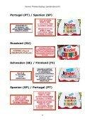 Ferrero BPZ Katalog Thekendisplays - Seite 7