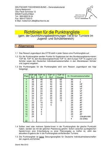 Richtlinien für die Punktrangliste - Deutscher Tischtennisbund DTTB