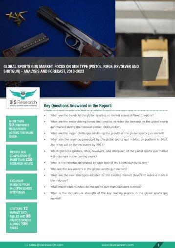 Sports Gun Market Analysis