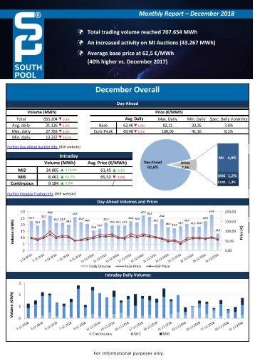 Trading Report December 2018