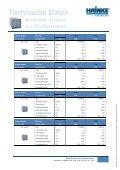 Beutelfilter F744,F746,F748,F749 - HAINKE Staubfilter - Seite 2