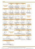 Tokyo Chemical Industries (TCI) Ligands - Page 4