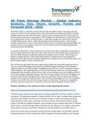 All Flash Storage Market