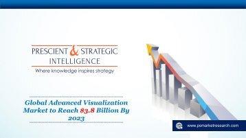 Advanced Visualization Market Analysis Research Report