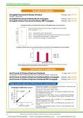 Tokyo Chemical Industriers (TCI) Antibodies and Related Reagents - Page 4