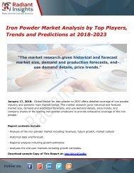 Baricitinib (Rheumatoid Arthritis) Market Cost and Revenue Trends To