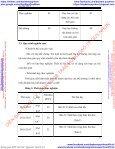 TÍCH HỢP MỘT SỐ PHÉP TOÁN ĐƠN GIẢN ĐỂ HÌNH THÀNH KĨ NĂNG GIẢI BÀI TẬP HÓA HỌC LỚP 8 - Page 7