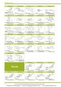Tokyo Chemical Industries (TCI) Phytochemicals - Page 4