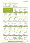 Tokyo Chemical Industries (TCI) Phytochemicals - Page 5