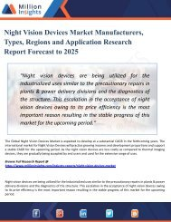 Night Vision Devices Market Analysis, Growth Forecast Analysis by Manufacturers, Regions, Type and Application to 2025