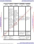PHÂN LOẠI VÀ PHƯƠNG PHÁP GIẢI BÀI TẬP VỀ ANCOL HÓA HỌC 11 & PHƯƠNG PHÁP GIẢI BÀI TẬP ĐIỆN PHÂN - Page 3