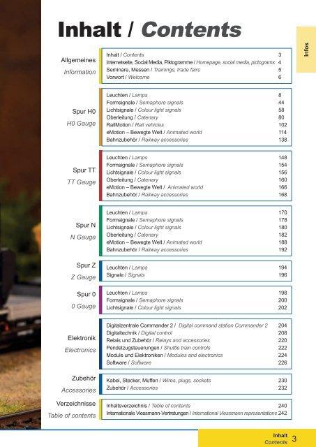 2 x 24 V wei/ß clear LED T/ür Seite marker lights Lampen spezifische f/ür Actros