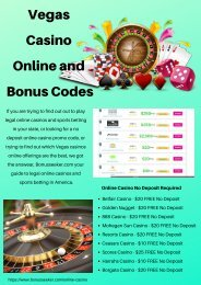 Vegas Casino Online and Bonus Codes