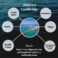 What is a Landbridge