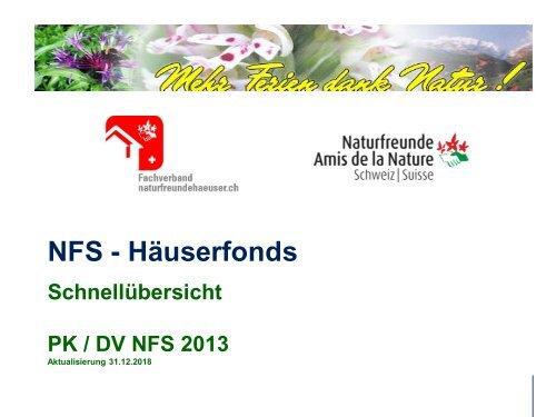 Gut zu wissen - NFS Häuserfonds Schnellreferenz