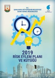 ŞUSKİ Genel Müdürlüğü 2019 Risk Eylem Planı