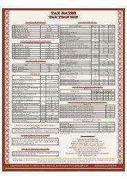 Tax Card-2019