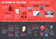 80 YEARS OF THE CICM