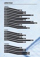 adidas-teamwear-19 - Page 4