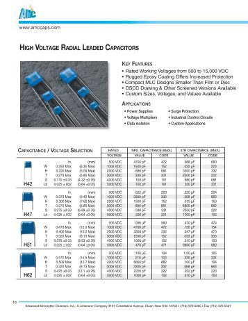 high voltage radial leaded capacitors - KLUVO electronics GmbH