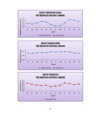 Grafik T&PPP