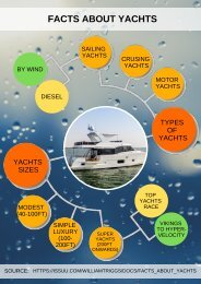 FACTS ABOUT YACHTS