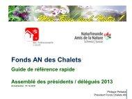 Fonds AN des Chalets - Guide de référence rapide