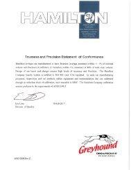Hamilton Syringe Trueness and Precision Statement of Conformance