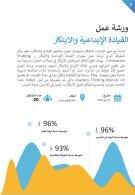 مركز المعرفة المالية - Page 5