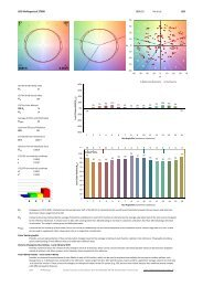 IES TM-30 LED Multispectral 2700K / 3500K / 5000K