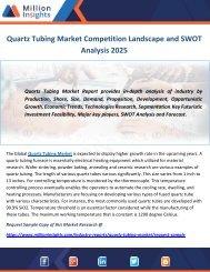 Quartz Tubing Market Competition Landscape and SWOT Analysis 2025