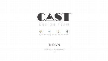 Branding Process - THRIVN_V1