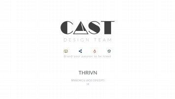 Branding Process - THRIVN_V2