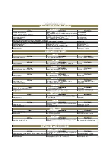 CLINICAS ACTUALIZADAS - CONVENIO HISPANA