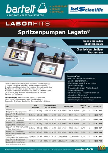 Laborhit KD Scientific Spritzenpumpen Legato