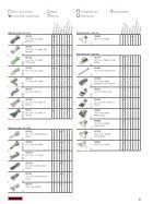 LTAG-PW-HandTools_Accessories_18-19_en - Page 5