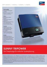 Sunny Tripower - Havelland Solar