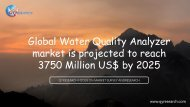 Global Water Quality Analyzer market is projected to reach 3750 Million US$ by 2025